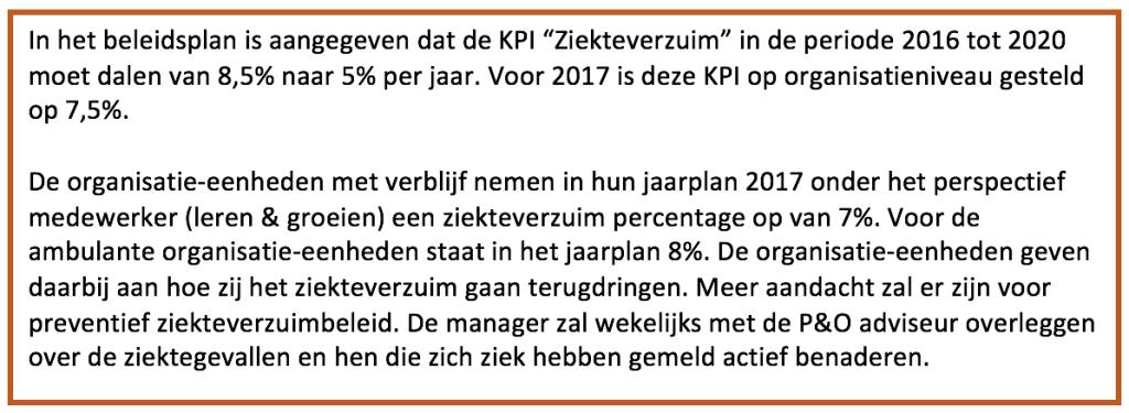 Voorbeeld KPI